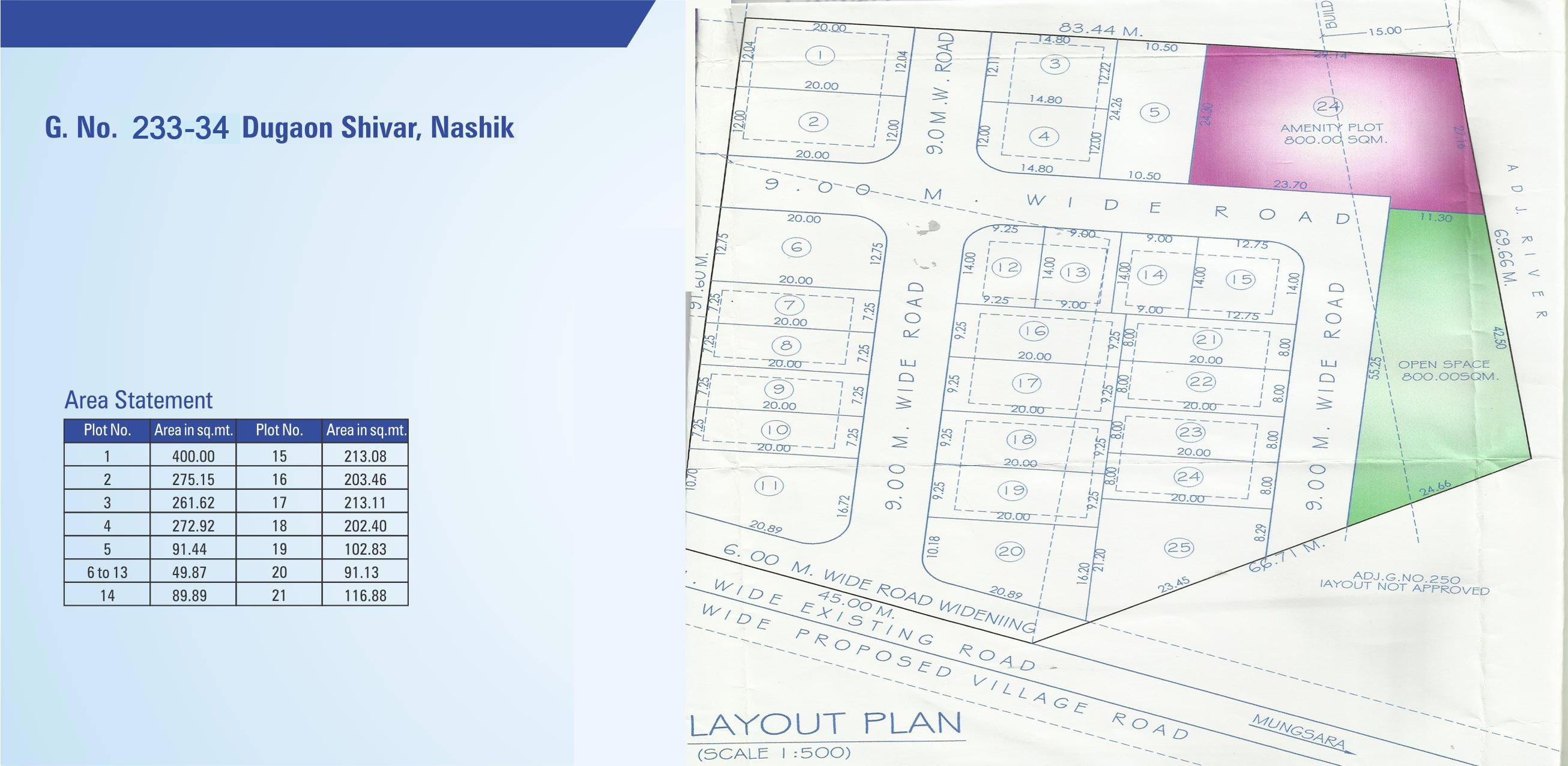 Plots for sale in nasik